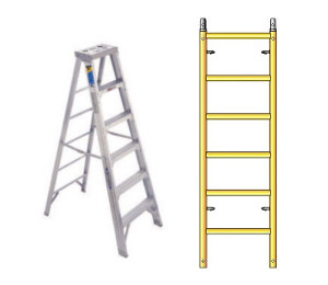 Ladder and scaffolding rentals in Honolulu, Waikiki, and Oahu